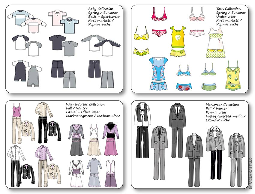 Libros para diseñar ropa para niños